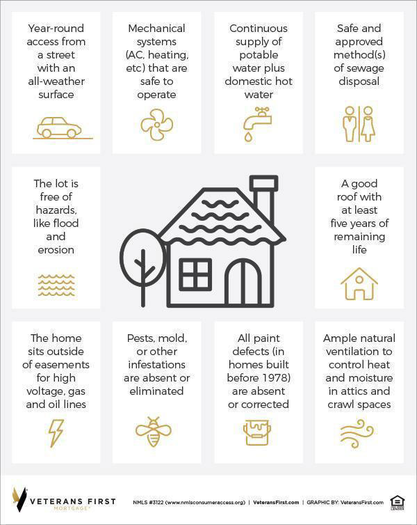 Home safety infographic