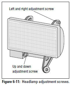 Figure 6-11: Headlamp adjustment screws.