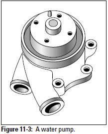 Figure 11-3: A water pump.