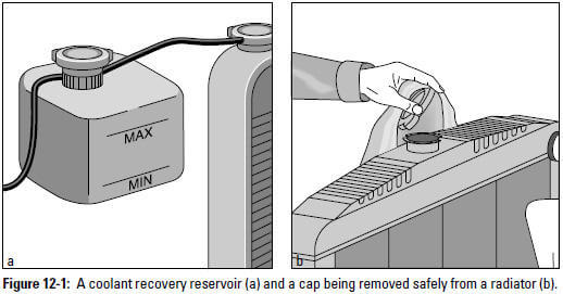 Figure 12-1: A coolant recovery reservoir (a) and a cap being removed safely from a radiator (b).