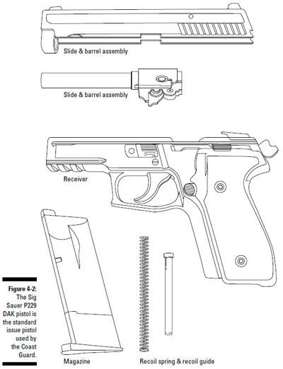 Figure 4-2: The Sig Sauer P229 DAK pistol is the standard issue pistol used by the Coast Guard.